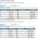 PTCRB Certified Xperia J STt6i, St26a 11.2.A.0.33 firmware update | sony xperia j | Scoop.it