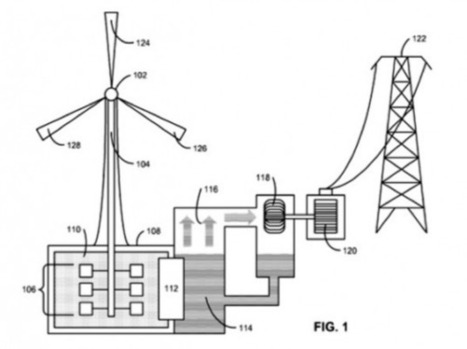 Apple Files Patent for Wind Turbine That Can Generate Energy Even When There's No Wind | Agriculture urbaine, architecture et urbanisme durable | Scoop.it