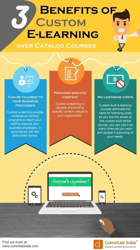 3 Benefits of Custom E-learning over Catalog Courses [Infographic] | eLearning Infographics | Scoop.it