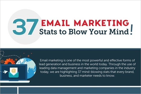Infographic – 37 Email Marketing Stats to Blow Your Mind | HiP Blog | Inbound marketing, social and SEO | Scoop.it