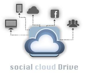 Free Social Cloud Drive - ShadowDrive.com   [s.k.sanu]   Scoop.it