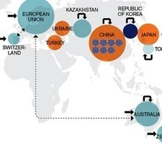 Climate Change and a Global Carbon Market | The Energy Collective | Sustain Our Earth | Scoop.it