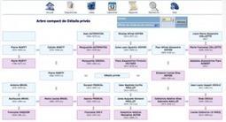 Un logiciel de généalogie : local ou online ? | Soho et e-House : Vie numérique familiale | Scoop.it