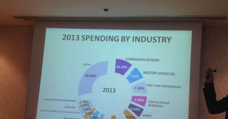 จับตาการใช้สื่อโฆษณาดิจิตอลไทย คาดปี 56 ใกล้ถึง 4 พันล้าน - อสมท ช่อง9 | Marketing | Scoop.it