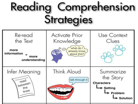 25 Reading Strategies That Work In Every Content Area | Digital Storytelling Tools, Apps and Ideas | Scoop.it