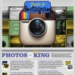 The Business Marketers Guide to Instagram [Infographic] - B2B Marketing | Branding the Artist | Scoop.it