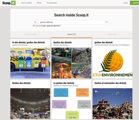 Le blog de Recherche-eveillee.com: Pistes et outils pour étoffer son sourcing | Ingénierie-doc | Scoop.it