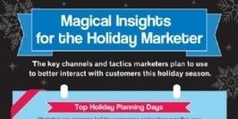 Infographie | Campagnes marketing : quels canaux utiliser pendant les vacances ? | étudiants tourisme | Scoop.it
