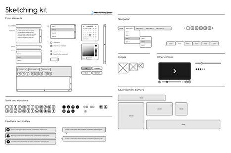 Comprendre le e-commerce : définition du web design | webdesigner | Scoop.it
