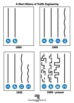 A short history of Traffic Engineering | spatial analysis for biodiversity conservation | Scoop.it
