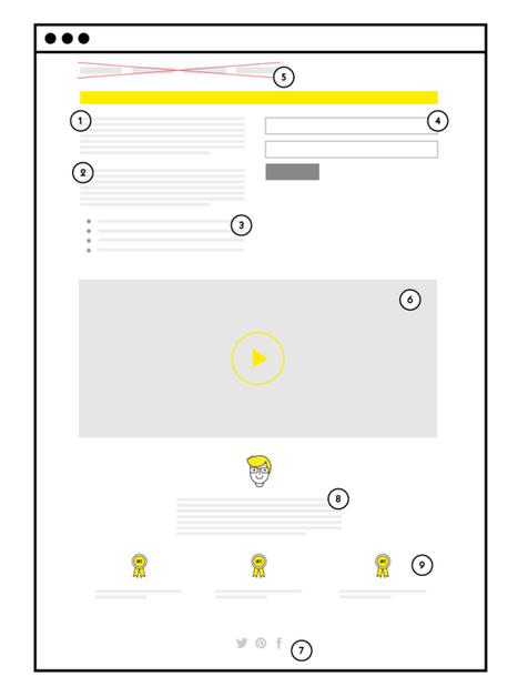 Cómo crear una landing page que convierta | 40deFiebre | Mundo diseño | Scoop.it