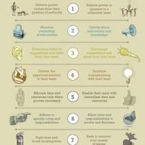 Traditional vs Collaborative Leaders: 8 Key Indicators | A Educação Hipermidia | Scoop.it