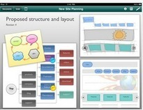 Useful Apps to Create Diagrams, Doodles, and Sketches | Go Go Learning | Scoop.it