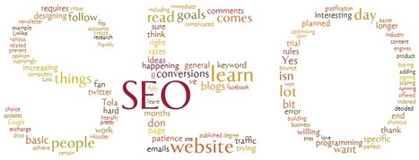 Things You Should Know Before You Do SEO | Internet Marketing(ppc,seo, smo) | Scoop.it