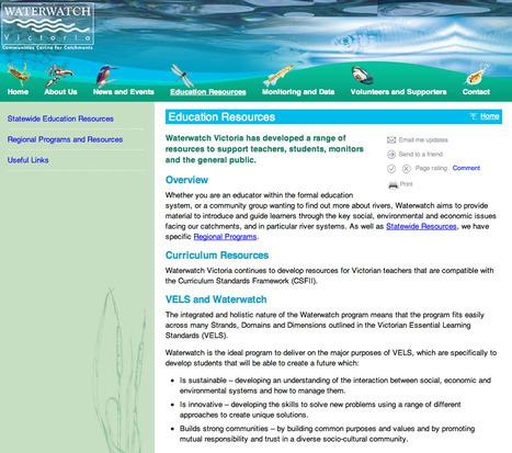 Waterwatch Victoria | Year 7 Topics | Scoop.it