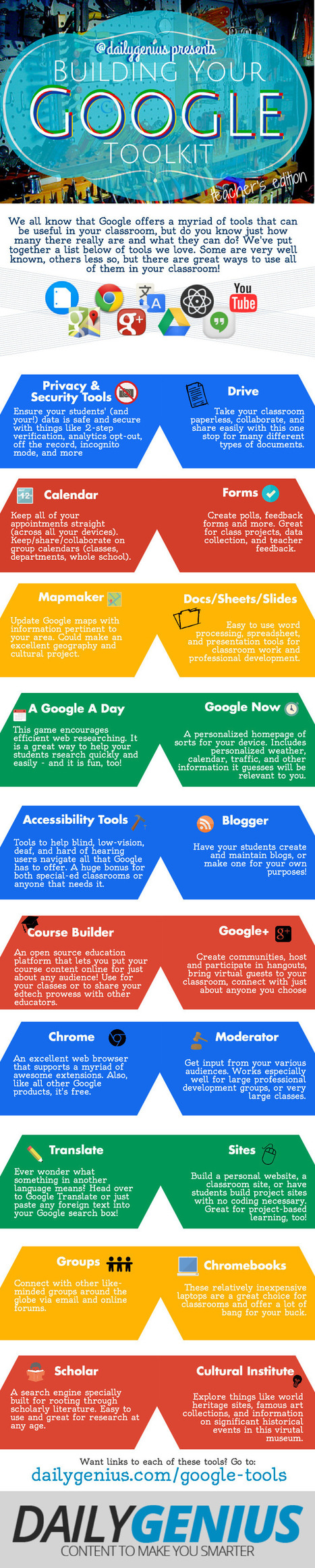 The Teachers' Google Toolkit Infographic - e-Learning Infographics | Edtech PK-12 | Scoop.it