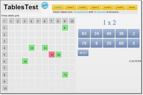 Apprendre les tables de multiplication en ligne | Time to Learn | Scoop.it
