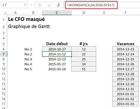 Excel: Construire un graphique de Gantt pour mieux gérer vos projets | MSExcel | Scoop.it