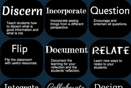 27 Ways To Be A 21st Century Teacher - Edudemic | Fill Your Digital Schoolbox | Scoop.it