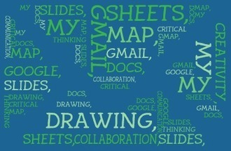 Everything Google (Thanks Ms. Drasby!) | for Middle school learning | Scoop.it