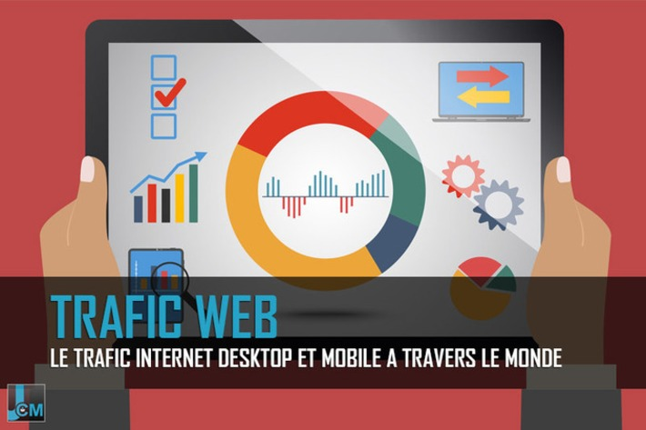 Le trafic internet mobile a dépassé le trafic internet sur desktop | Le Journal du Community Manager | Scoop.it