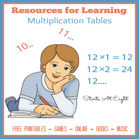 Resources for Learning Multiplication Tables - StartsAtEight | How to rebuild our Education | Scoop.it
