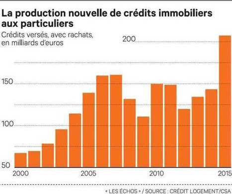 Immobilier : le crédit a battu tous les records en 2015 | Internet world | Scoop.it