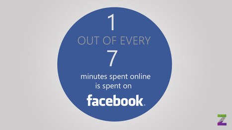 101 Social Media Marketing Stats To Guide You Into 2013   Business and Marketing   Scoop.it
