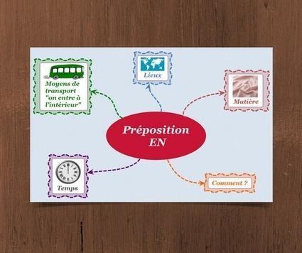 La préposition EN n'aura plus de secrets pour vous ! | FLE Ressources | Scoop.it