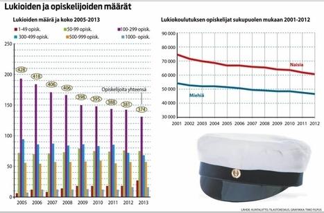 Ministeriö ajaa Suomeen jättilukioita – Oppilasrajaksi 500? - Kotimaa - Savon Sanomat | Rehtorielämää | Scoop.it