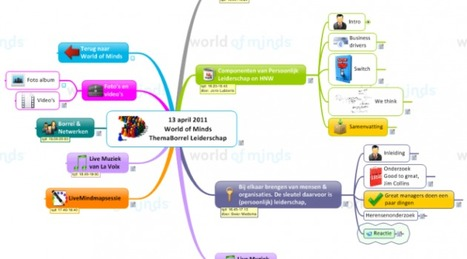 De dialoog zorgt voor enthousiasme en inspiratie | Connection of Minds | livemindmapping | Scoop.it