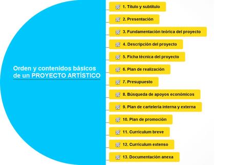 2. Cómo redactar un proyecto artístico | ARTE, ARTISTAS E INNOVACIÓN TECNOLÓGICA | Scoop.it