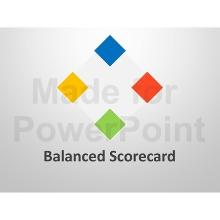 Balanced Scorecard $14.99 | PowerPoint Presentation Tools and Resources | Scoop.it