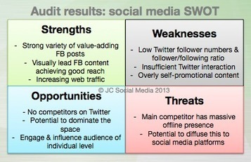 How and Why Should I Do a Social Media Audit? - Business 2 Community | Better know and better use Social Media today (facebook, twitter...) | Scoop.it