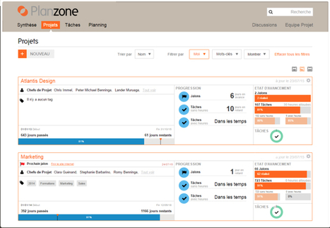 Planzone. Nouvelle version pour l'outil de gestion de projets en mode collaboratif | Outil web 2.0 | Scoop.it