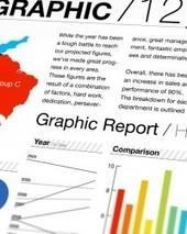 Infografía: la competencia digital del siglo XXI | Ignasi Alcalde | Educación a Distancia y TIC | Scoop.it