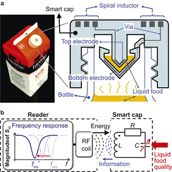 UC Berkeley Engineers Devise 3D-Printed 'Smart Cap' to Check Safety of Milk, Juice | Managing Technology and Talent for Learning & Innovation | Scoop.it