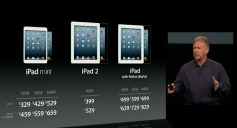 iPad Mini vs. iPad 2 vs. iPad 4: Which iPad Should You Buy? | PadGadget | iPad Apps for Middle School | Scoop.it