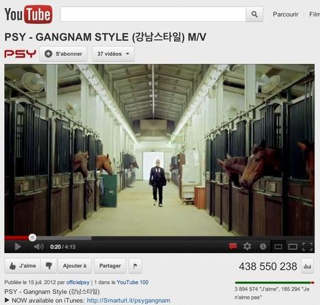 Gangnam Style : démonstration de la puissance de youtube | MédiaZz | Scoop.it