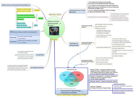 Réseaux sociaux Communautés Groupe ? - lepagegilles - XMind: Professional & Powerful Mind Mapping Software   Mes outils du web   Scoop.it