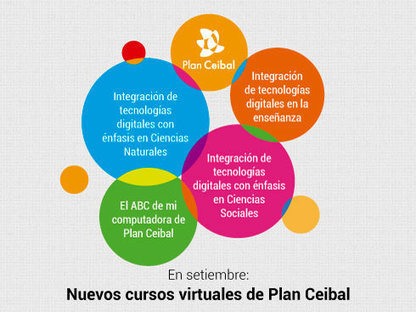 Portal Ceibal - Nuevos cursos virtuales de Plan Ceibal | Repositorio de recursos ana | Scoop.it
