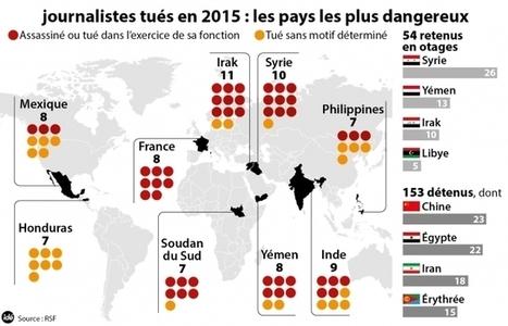 RSF annonce 67 journalistes tués dans le monde en raison de leur profession - Information - France Culture   Veille  Education Nationale et usages pédagogiques (Tice)   Scoop.it