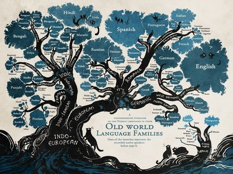 This Tree Beautifully Reveals The Relationships Between Languages   Vloasis vlogging   Scoop.it