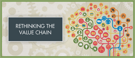 Rethinking the value chain | Management Accounting | Scoop.it