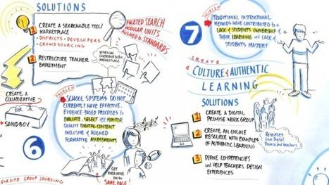 7 Big Hurdles In Education and Ideas For Solving Them | Personalize Learning (#plearnchat) | Scoop.it