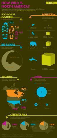 How Wild is North America? | The Big Wild | Map@Print | Scoop.it