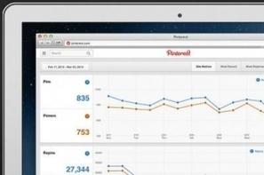 Pinterest lance son outil d'Analytics   Actualités Marketing , Webmarketing , Social Media Management   Scoop.it