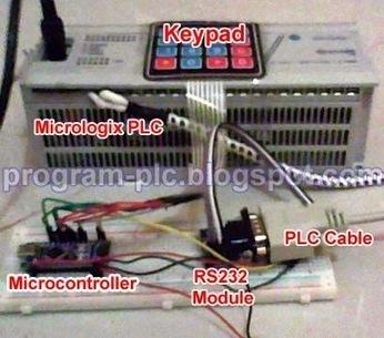 How to Communication between Allen Bradley PLC and Arduino Microcontroller | Raspberry Pi | Scoop.it