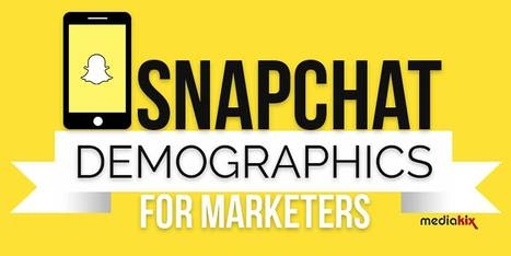 Infographic: The Inevitable Shift of Snapchat Demographics | Community Management Post | Scoop.it