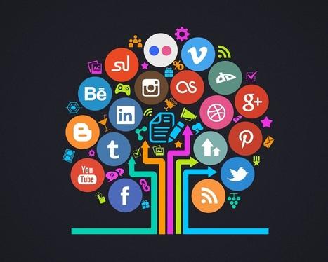 Trends of Social Media Marketing   Trends Of Social Media Marketing   Scoop.it